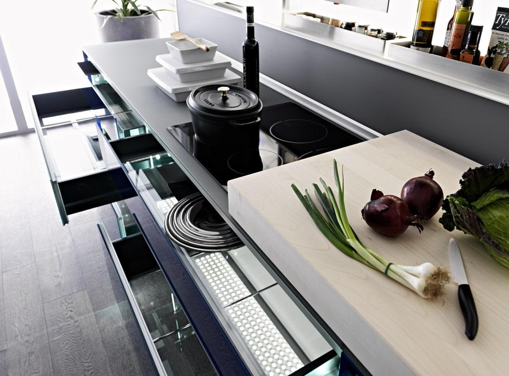 Welche Küchenschränke brauche ich in meiner Küche ...