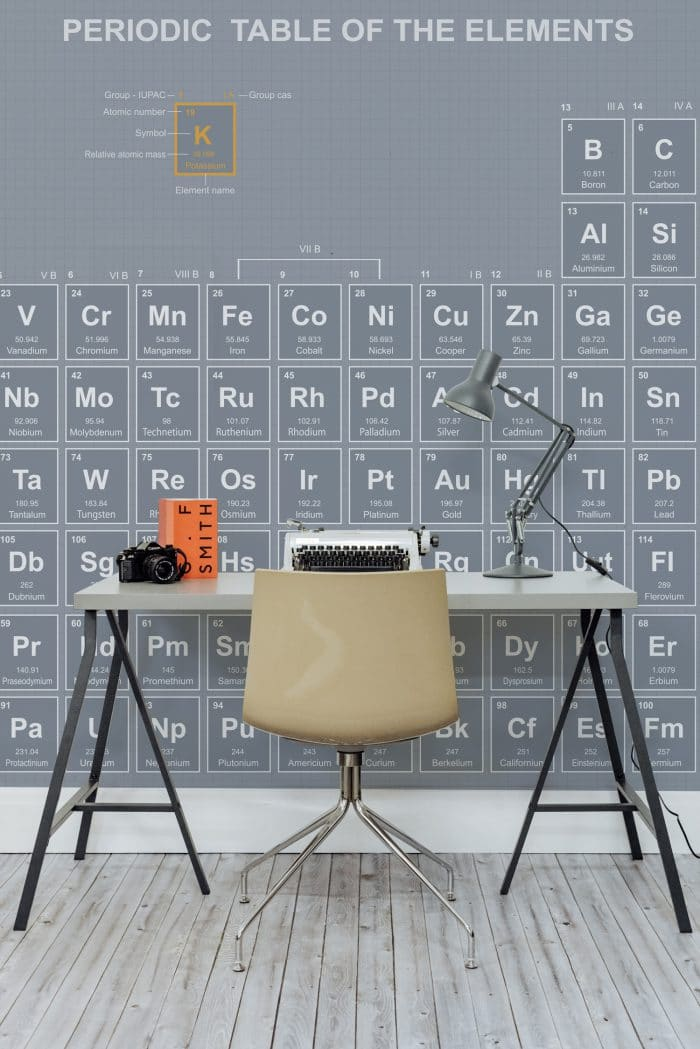 Admirable Periodic Table Web Wallpaper Kuchendesignmagazin Lassen Beutiful Home Inspiration Truamahrainfo