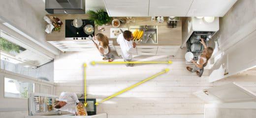 Kochen - Spülen - Kühlen: Das magische Dreieck macht es möglich, dass mehrere Leute gleichzeitig in der Küche hantieren können. (Foto: modmebel)