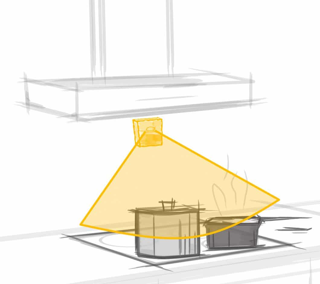 brandschutz in der k che mit sensoren gegen die gefahr. Black Bedroom Furniture Sets. Home Design Ideas
