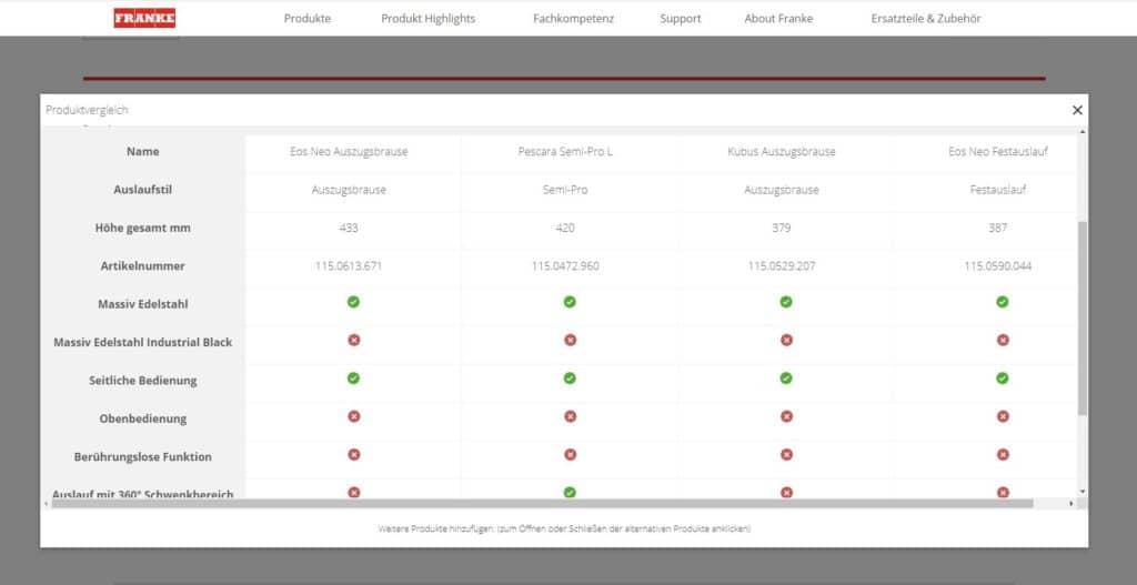 Wer sich bis zum Armaturenvergleich durchklickt, kann anschließend seine Armaturenempfehlung mit anderen Produkten aus dem Sortiment vergleichen. (Foto: Screenshot franke.de)